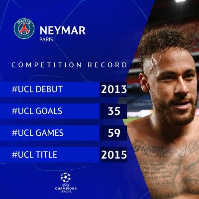 PSG to make history – Neymar