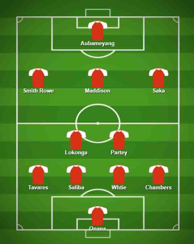 Arsenal possible line-up next season